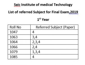 First-Year-Final-Examination-saic-Mats-Referred